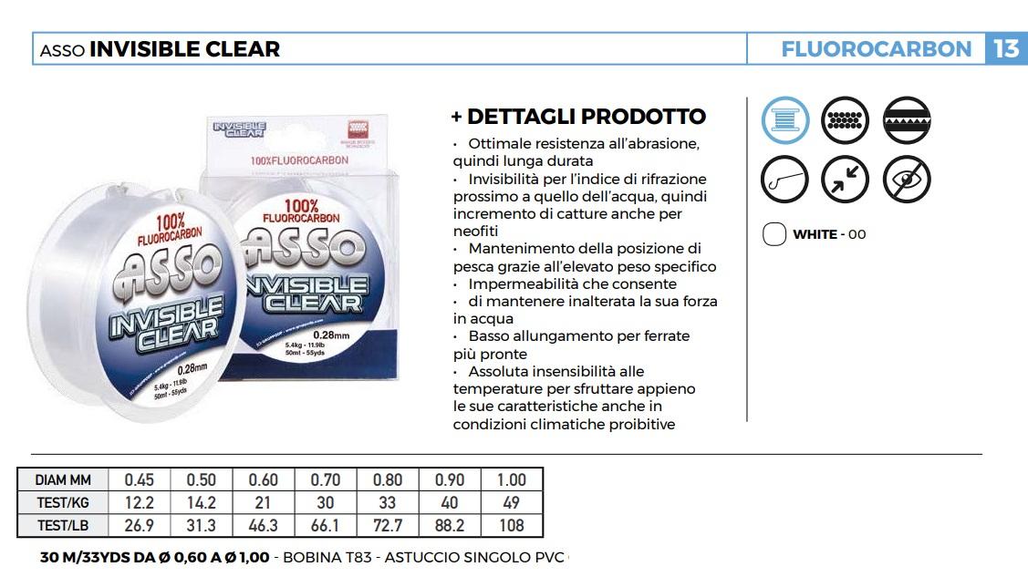 Asso 100/% Flurocarbon Camoflage Multicolour Leader Line 50mt Spools