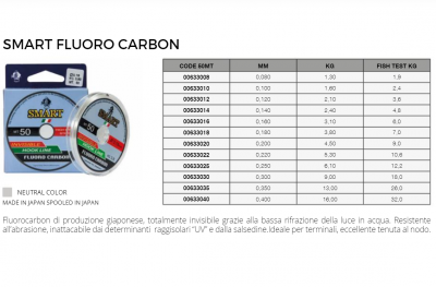 MAVER FLUOROCARBON 100% SMART 50MT