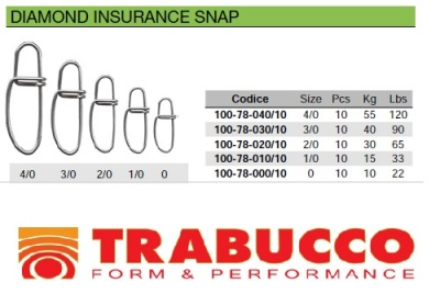 TRABUCCO INSURANCE SNAP SGANCIO RAPIDO ARTIFICIALI 10 PZ